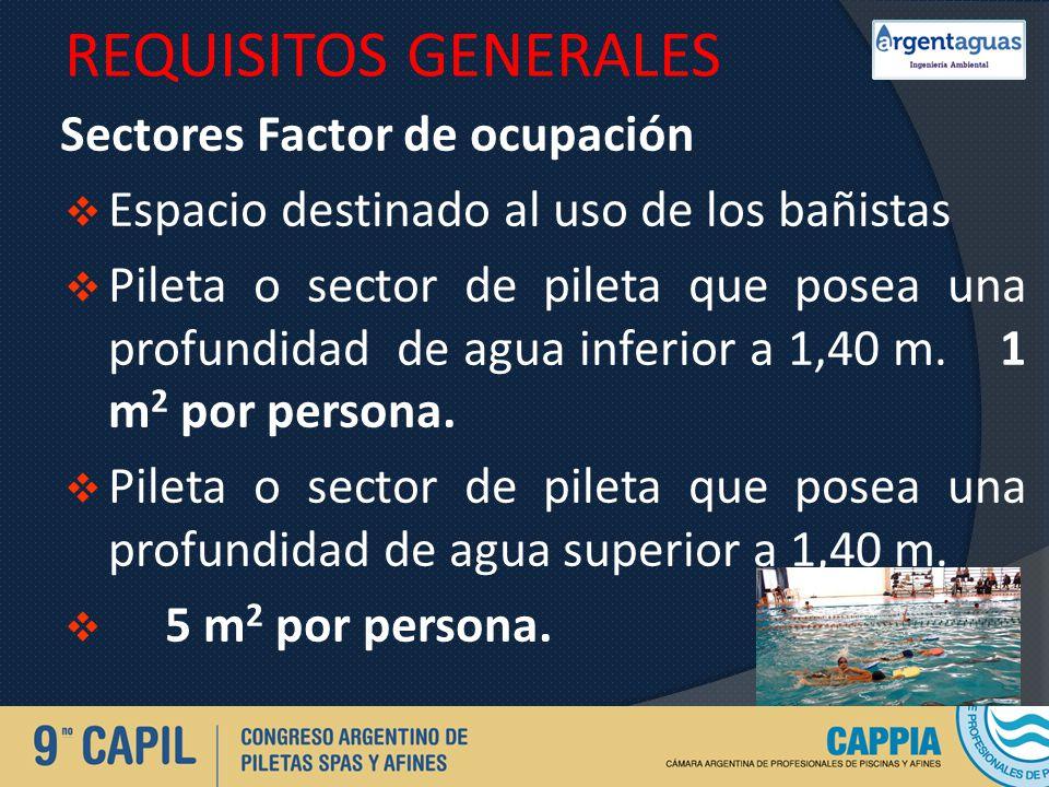 REQUISITOS GENERALES Sectores Factor de ocupación