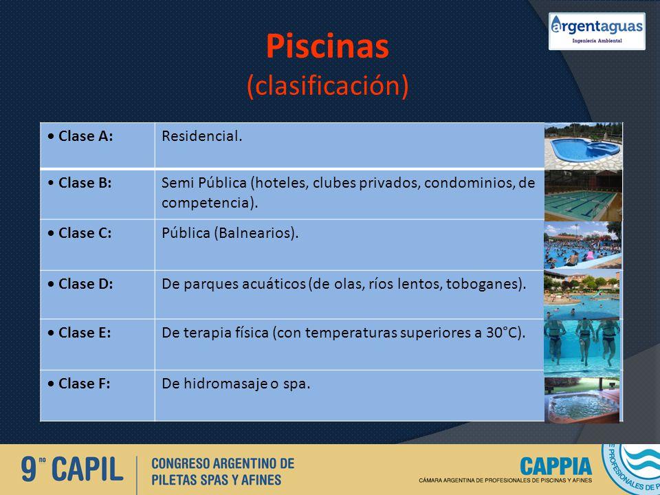 Piscinas (clasificación)