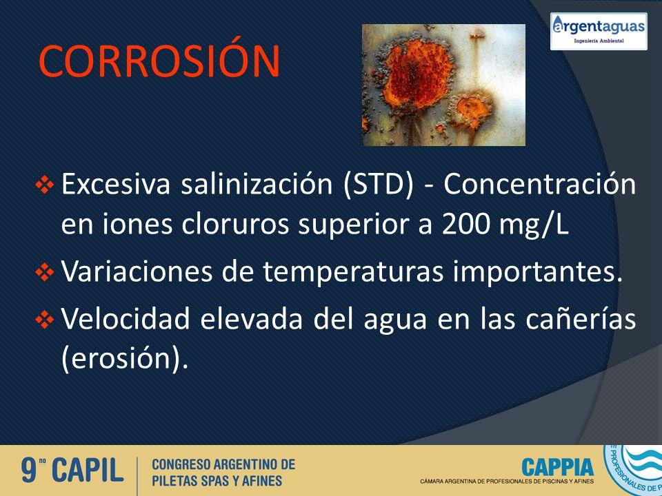 Corrosión Excesiva salinización (STD) - Concentración en iones cloruros superior a 200 mg/L. Variaciones de temperaturas importantes.