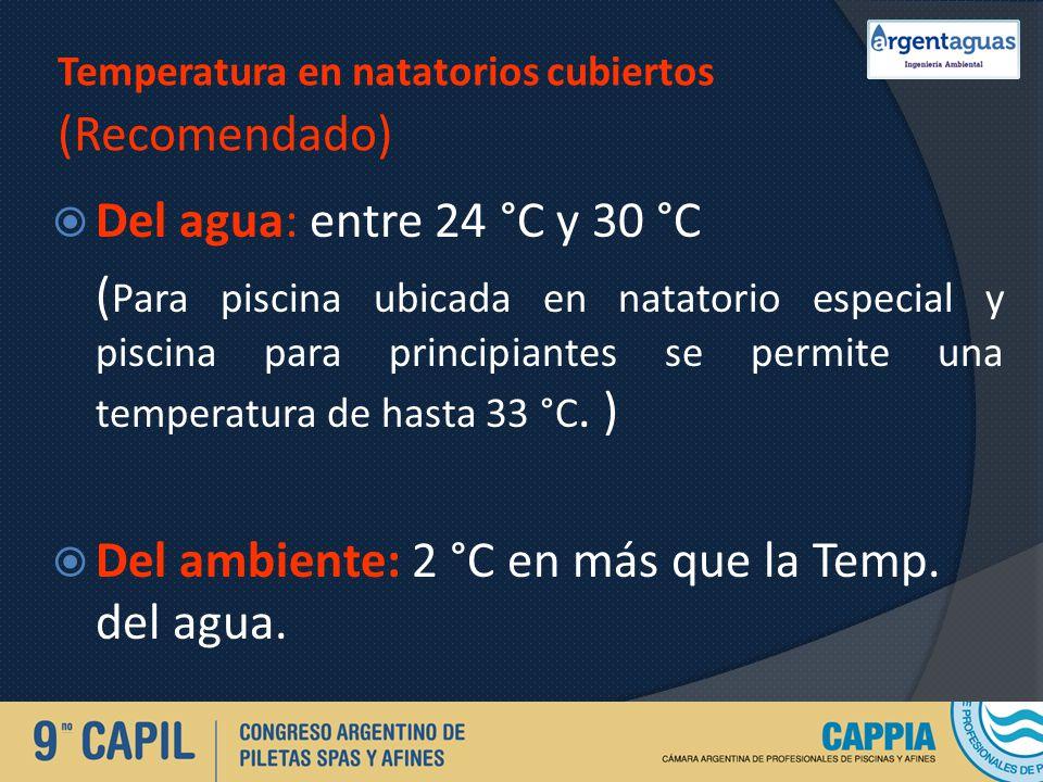 Temperatura en natatorios cubiertos (Recomendado)