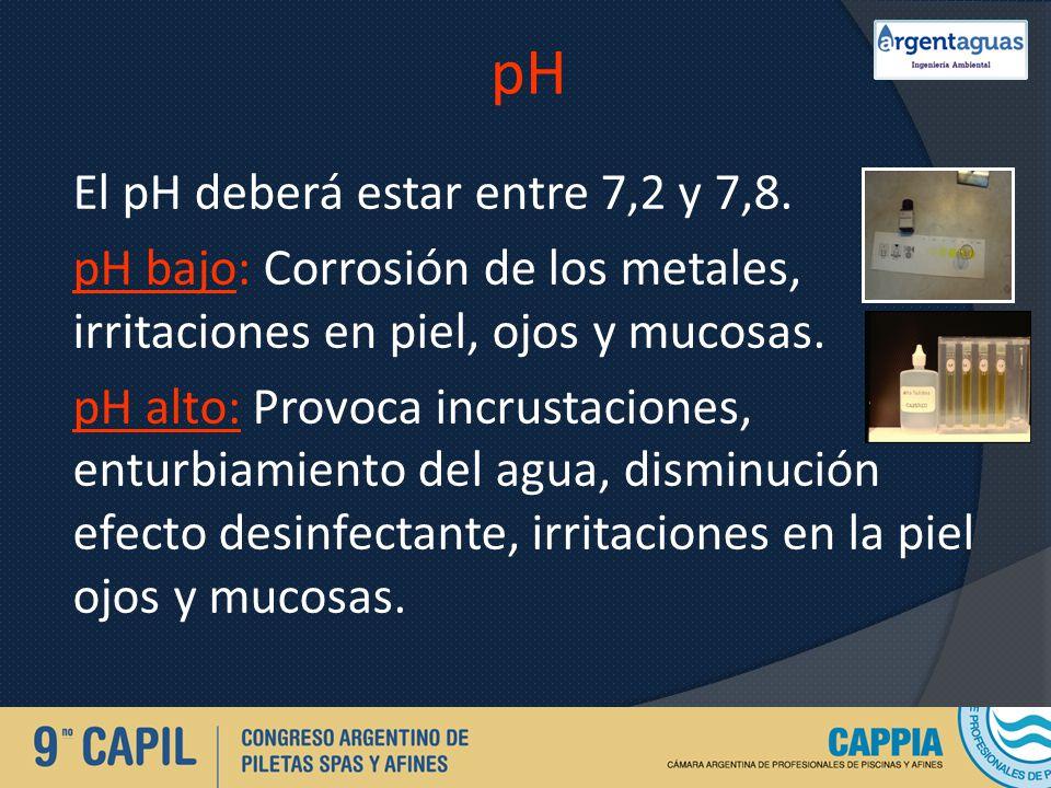 pH El pH deberá estar entre 7,2 y 7,8.