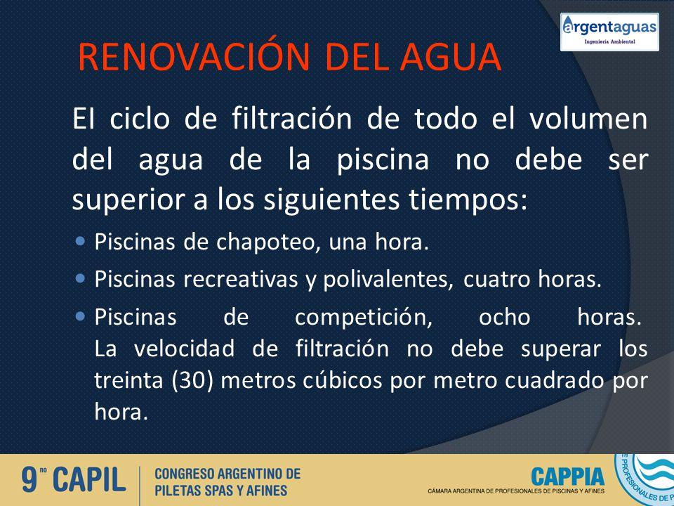 RENOVACIÓN DEL AGUA EI ciclo de filtración de todo el volumen del agua de la piscina no debe ser superior a los siguientes tiempos: