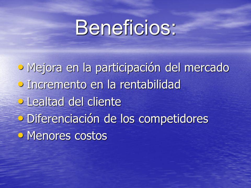 Beneficios: Mejora en la participación del mercado
