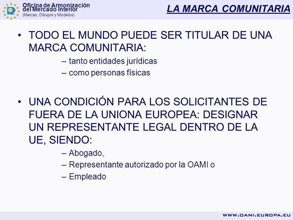 TODO EL MUNDO PUEDE SER TITULAR DE UNA MARCA COMUNITARIA: