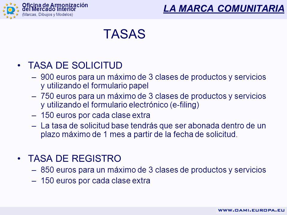 LA MARCA COMUNITARIA TASAS TASA DE SOLICITUD TASA DE REGISTRO