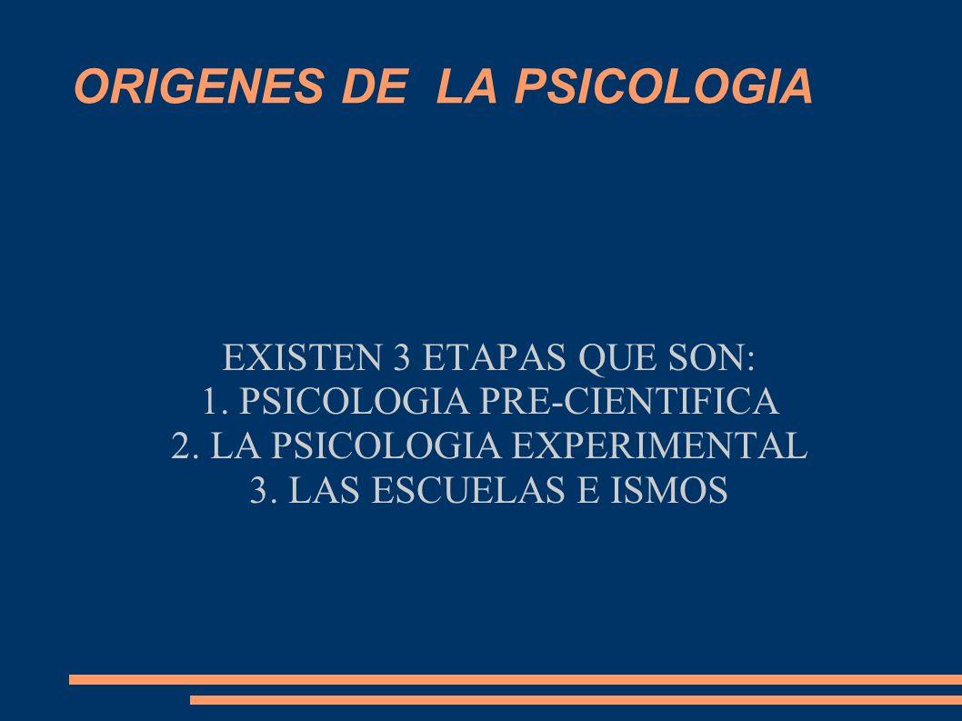 ORIGENES DE LA PSICOLOGIA