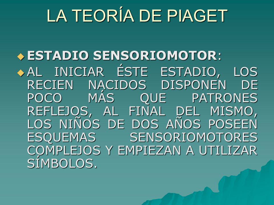 LA TEORÍA DE PIAGET ESTADIO SENSORIOMOTOR: