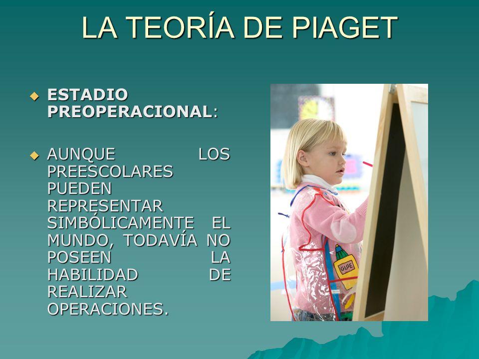 LA TEORÍA DE PIAGET ESTADIO PREOPERACIONAL: