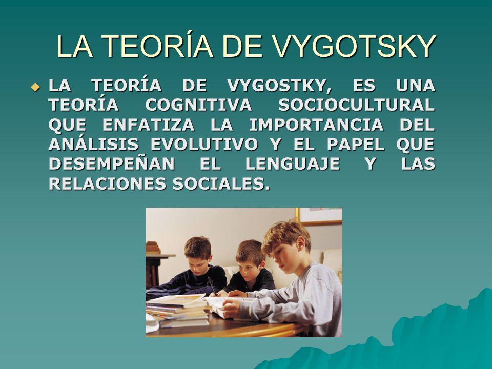 LA TEORÍA DE VYGOTSKY