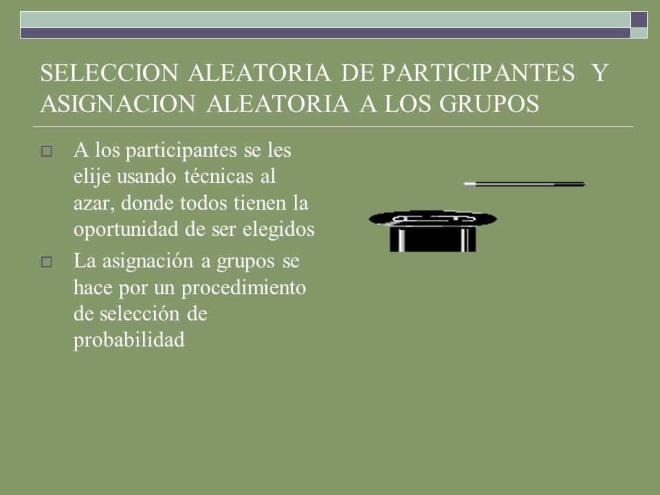 SELECCION ALEATORIA DE PARTICIPANTES Y ASIGNACION ALEATORIA A LOS GRUPOS