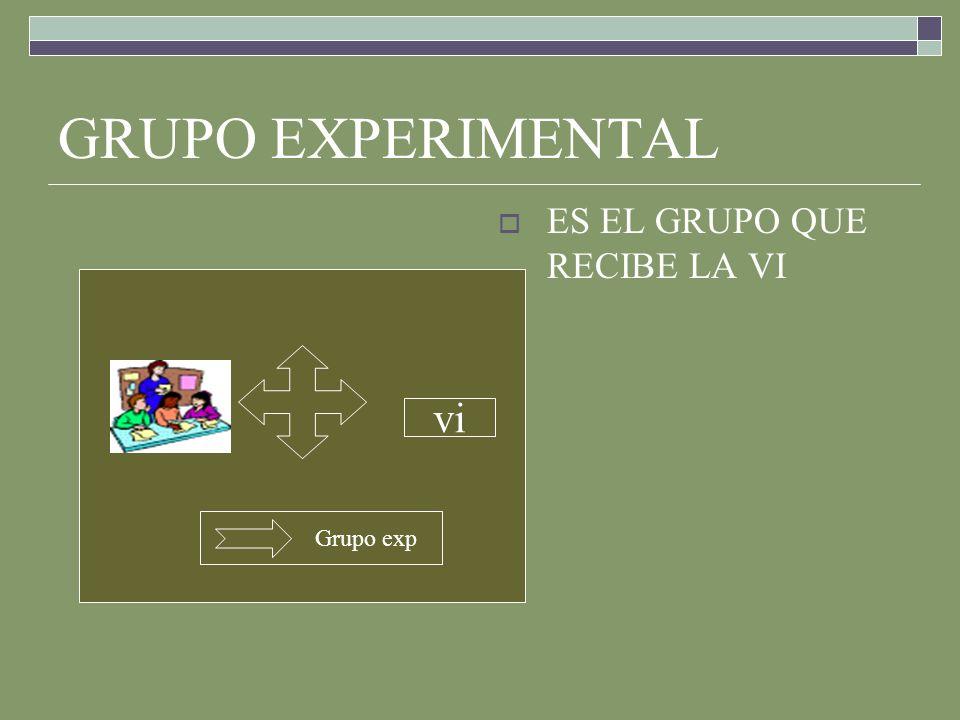 GRUPO EXPERIMENTAL ES EL GRUPO QUE RECIBE LA VI vi Grupo exp