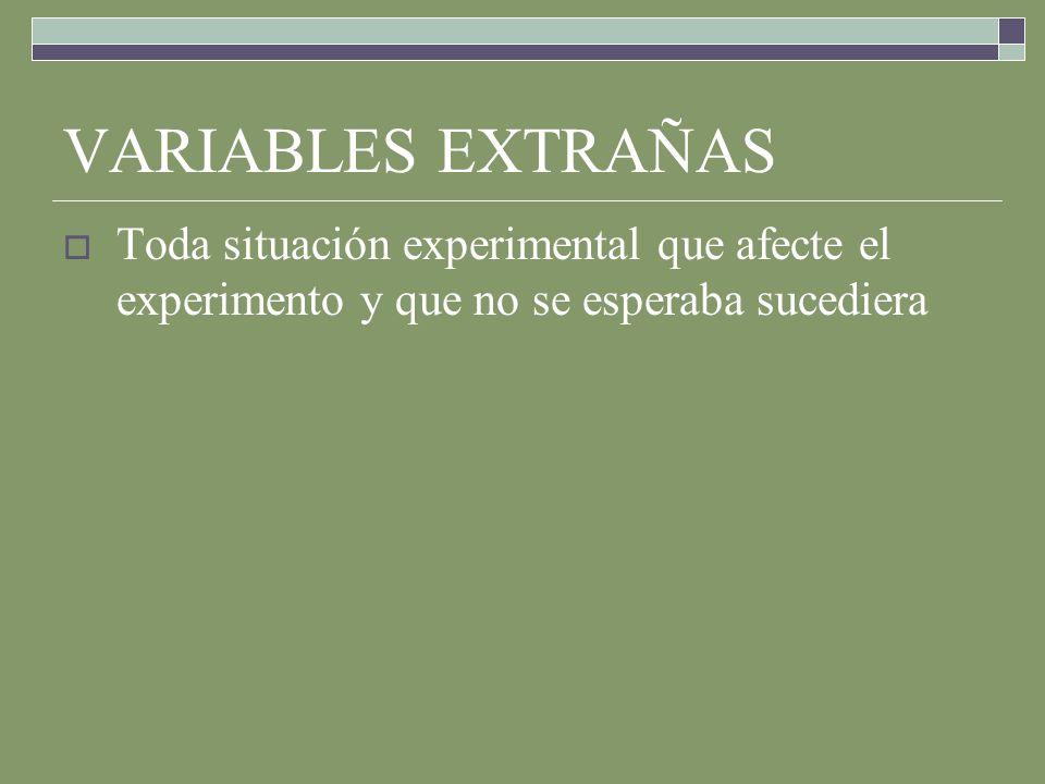 VARIABLES EXTRAÑASToda situación experimental que afecte el experimento y que no se esperaba sucediera.