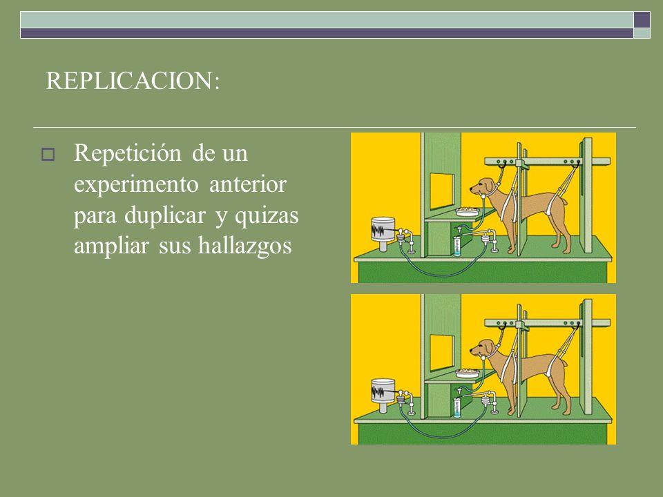 REPLICACION: Repetición de un experimento anterior para duplicar y quizas ampliar sus hallazgos