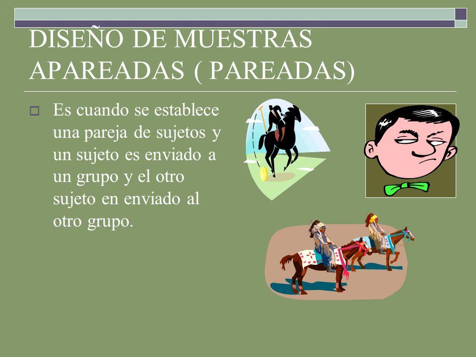 DISEÑO DE MUESTRAS APAREADAS ( PAREADAS)