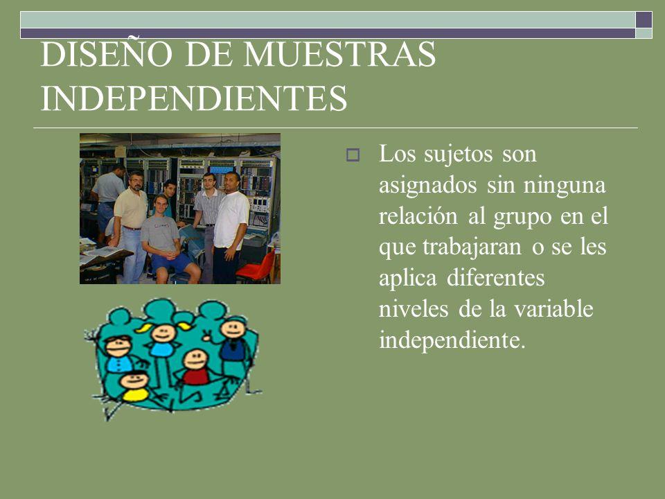 DISEÑO DE MUESTRAS INDEPENDIENTES