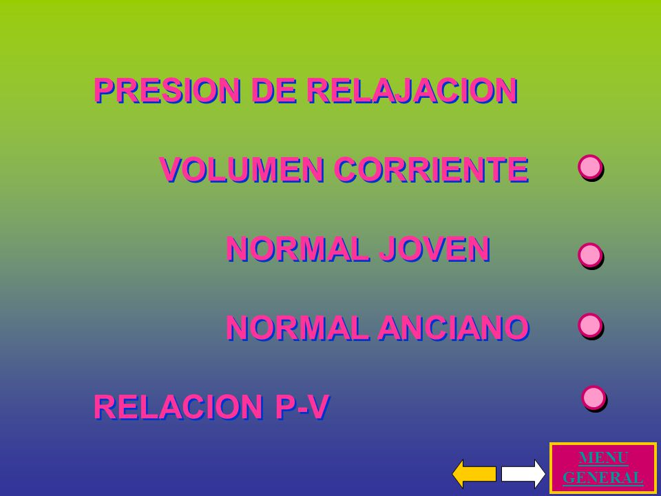 PRESION DE RELAJACION VOLUMEN CORRIENTE NORMAL JOVEN NORMAL ANCIANO