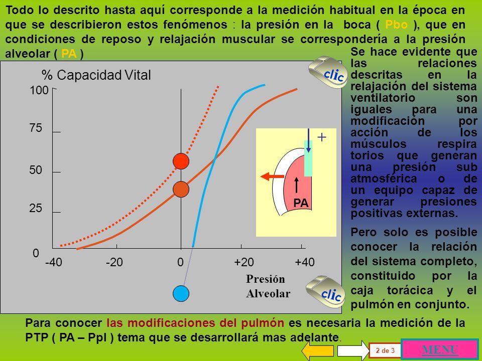 Todo lo descrito hasta aquí corresponde a la medición habitual en la época en que se describieron estos fenómenos : la presión en la boca ( Pbo ), que en condiciones de reposo y relajación muscular se correspondería a la presión alveolar ( PA )