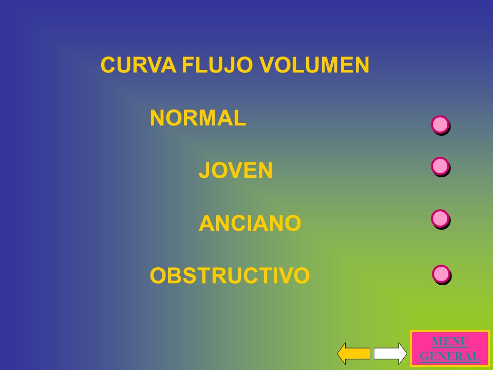 CURVA FLUJO VOLUMEN NORMAL JOVEN ANCIANO OBSTRUCTIVO MENU GENERAL
