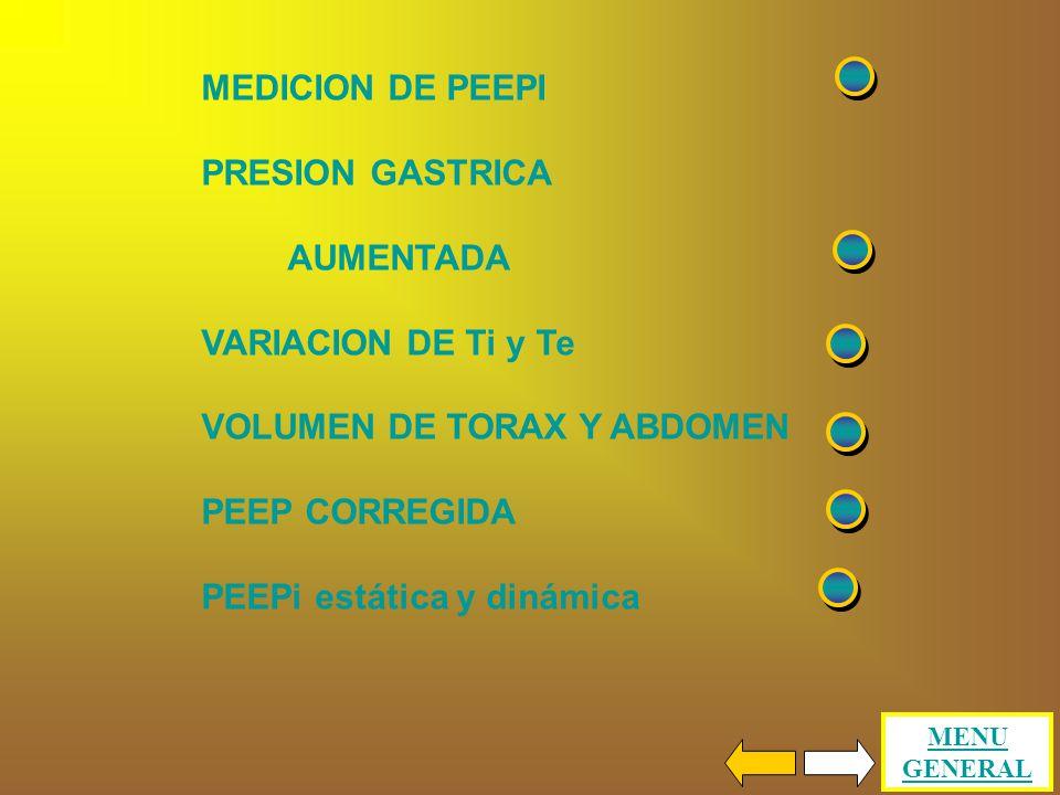 VOLUMEN DE TORAX Y ABDOMEN PEEP CORREGIDA PEEPi estática y dinámica