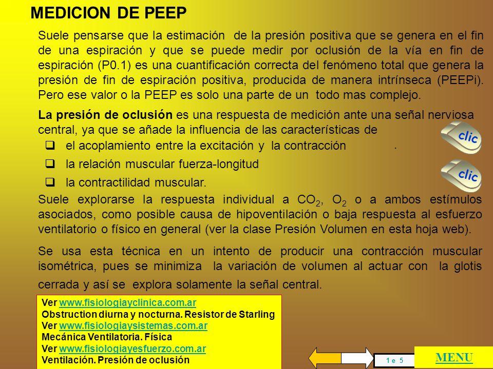 MEDICION DE PEEP