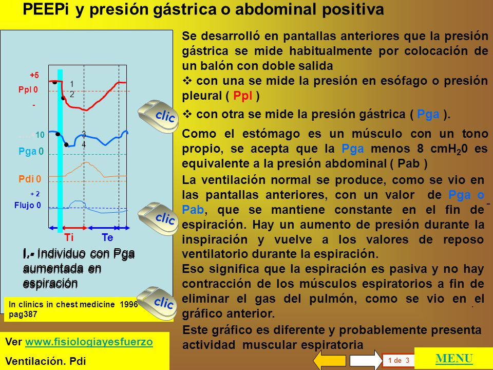 PEEPi y presión gástrica o abdominal positiva