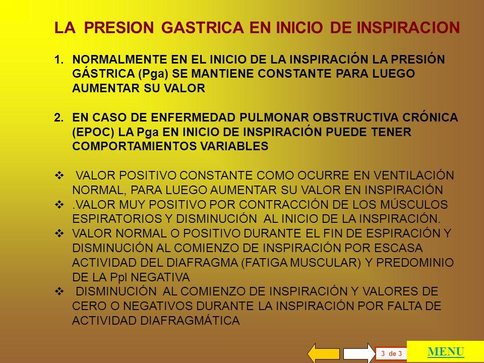 LA PRESION GASTRICA EN INICIO DE INSPIRACION