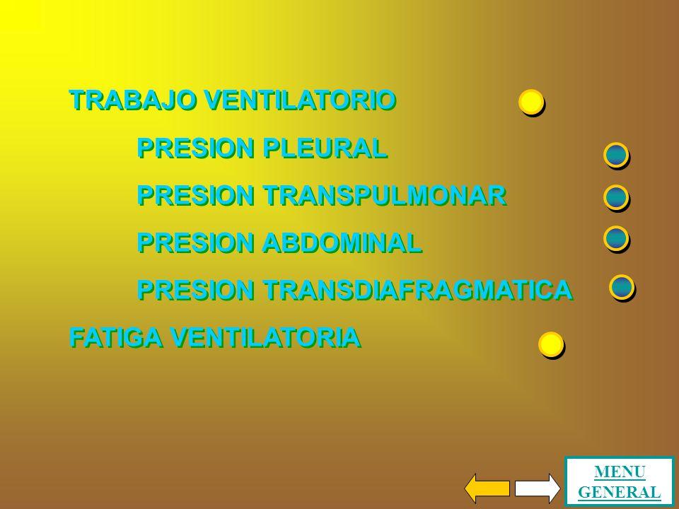 PRESION TRANSPULMONAR PRESION ABDOMINAL PRESION TRANSDIAFRAGMATICA