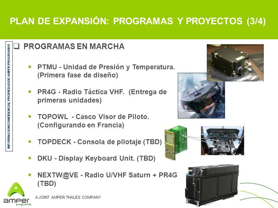PLAN DE EXPANSIÓN: PROGRAMAS Y PROYECTOS (3/4)