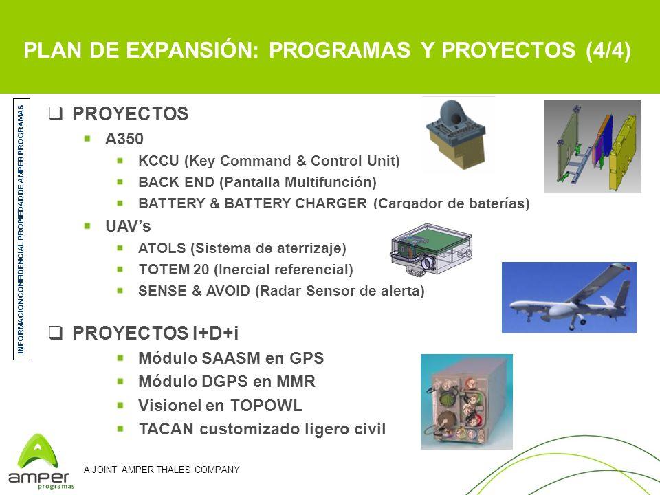 PLAN DE EXPANSIÓN: PROGRAMAS Y PROYECTOS (4/4)