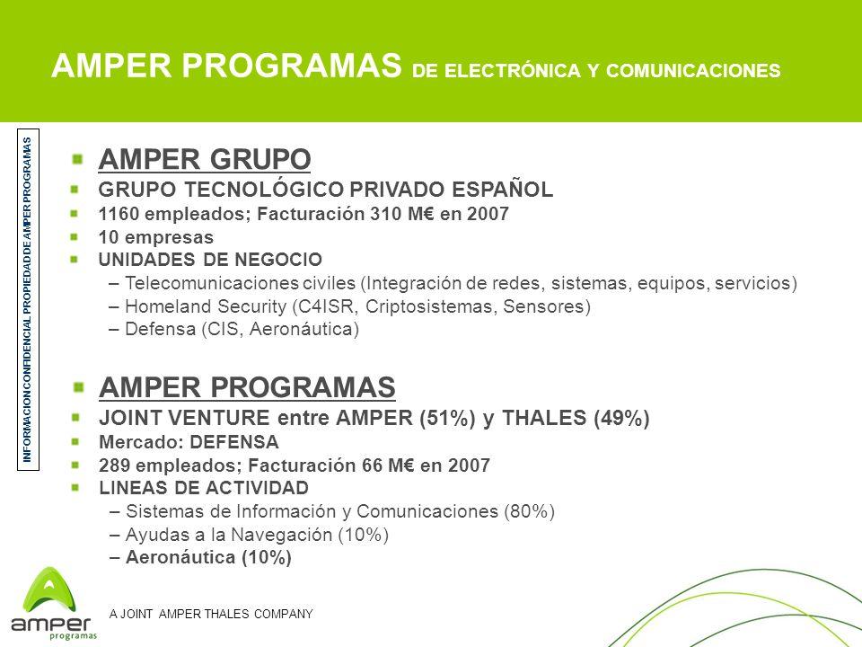 AMPER PROGRAMAS DE ELECTRÓNICA Y COMUNICACIONES