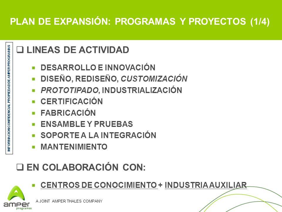 PLAN DE EXPANSIÓN: PROGRAMAS Y PROYECTOS (1/4)