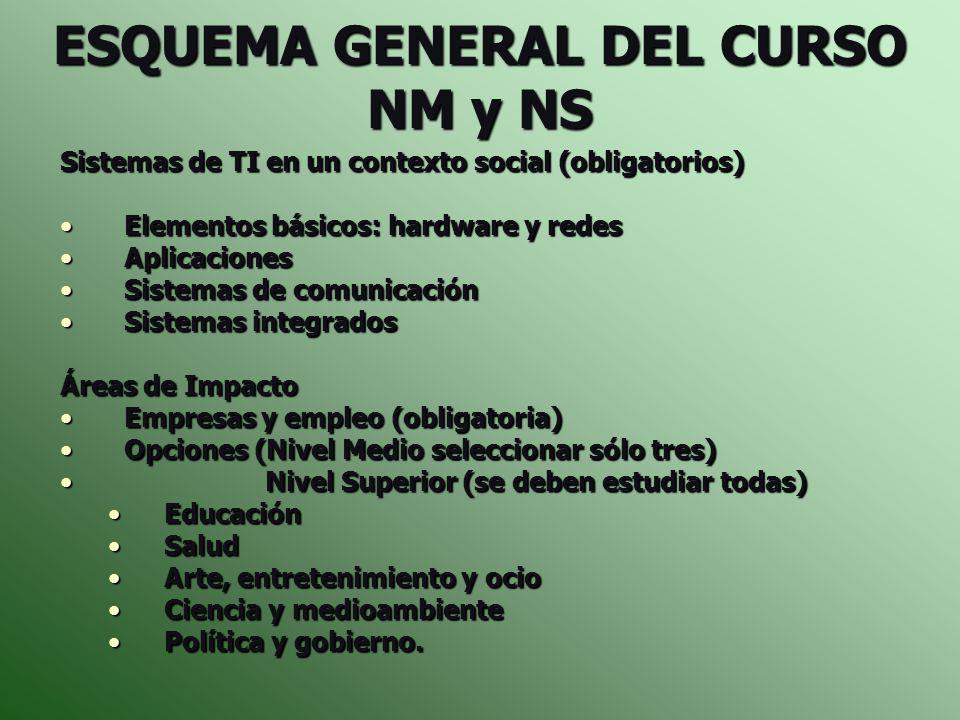 ESQUEMA GENERAL DEL CURSO NM y NS