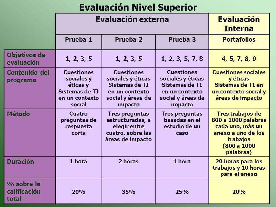 Evaluación Nivel Superior