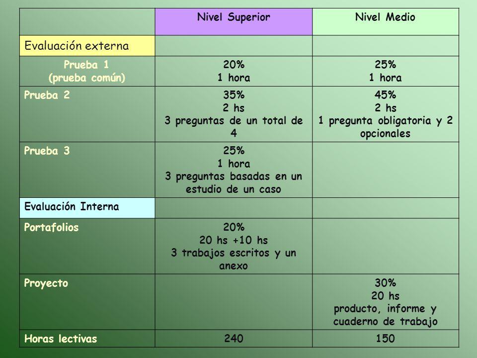 Evaluación externa Nivel Superior Nivel Medio Prueba 1 (prueba común)
