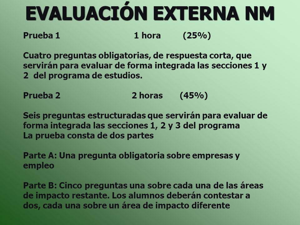 EVALUACIÓN EXTERNA NM Prueba 1 1 hora (25%)