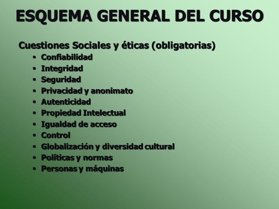 ESQUEMA GENERAL DEL CURSO