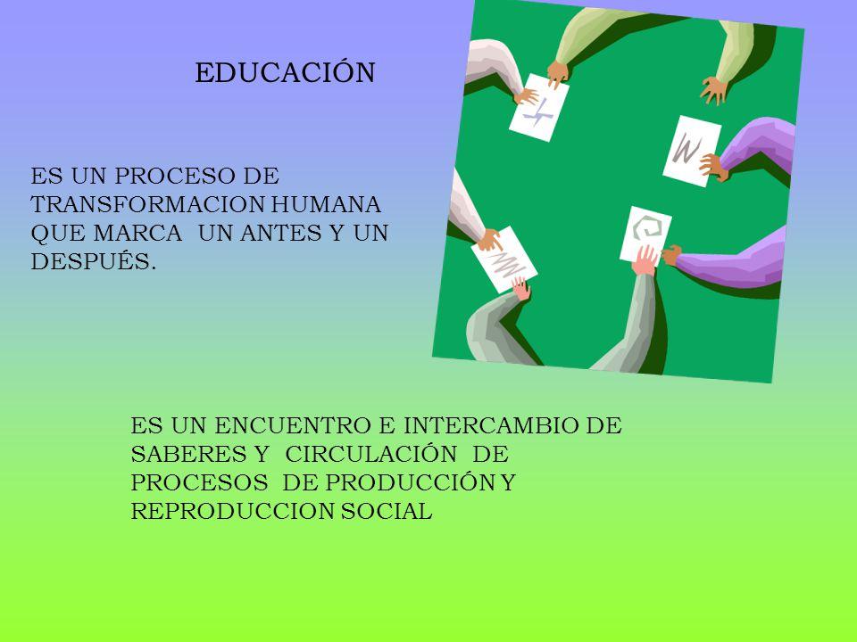 EDUCACIÓN ES UN PROCESO DE TRANSFORMACION HUMANA