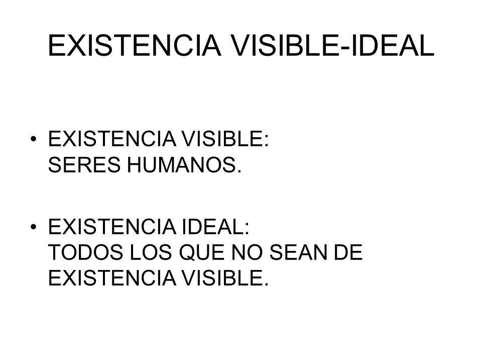 EXISTENCIA VISIBLE-IDEAL