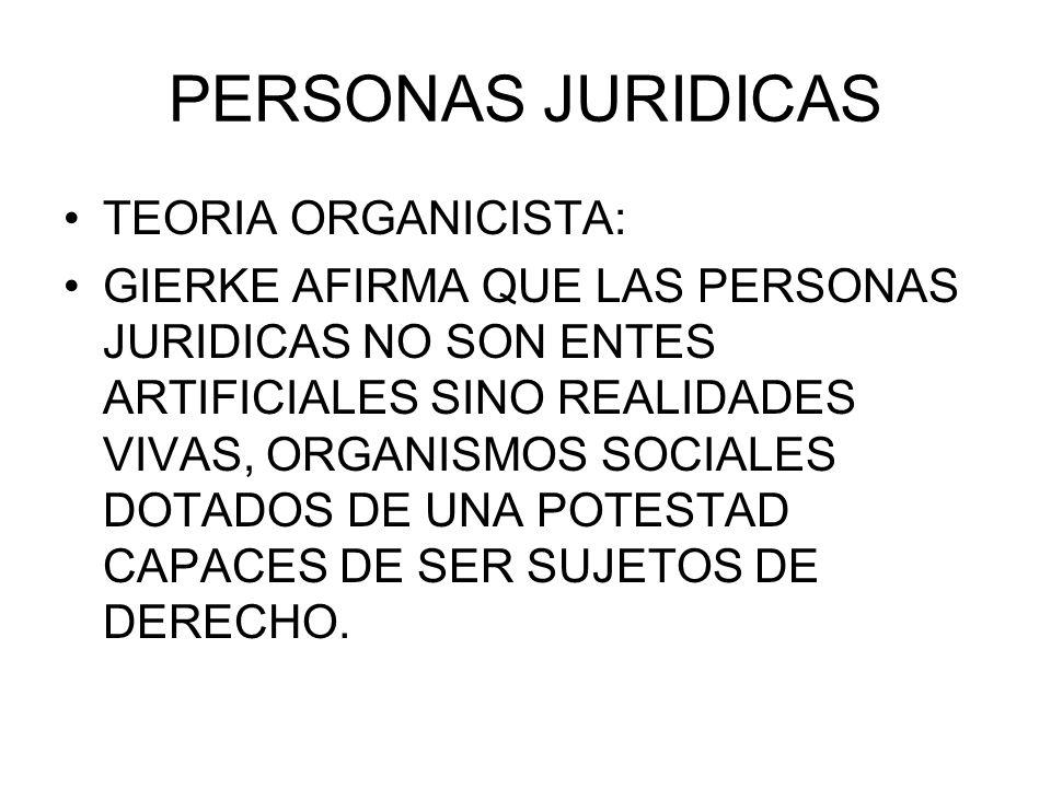 PERSONAS JURIDICAS TEORIA ORGANICISTA: