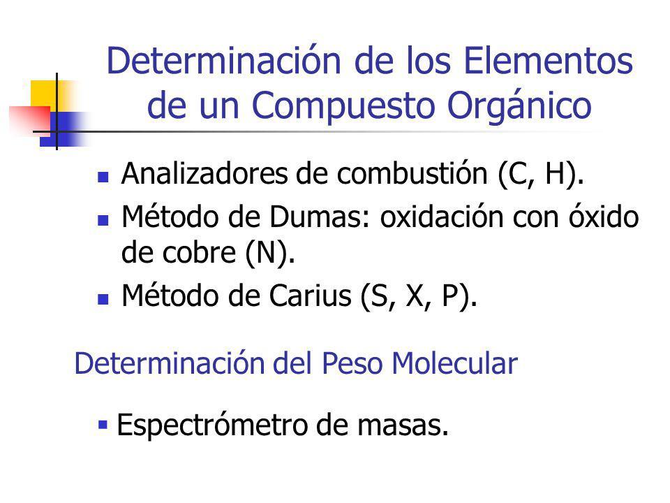Determinación de los Elementos de un Compuesto Orgánico