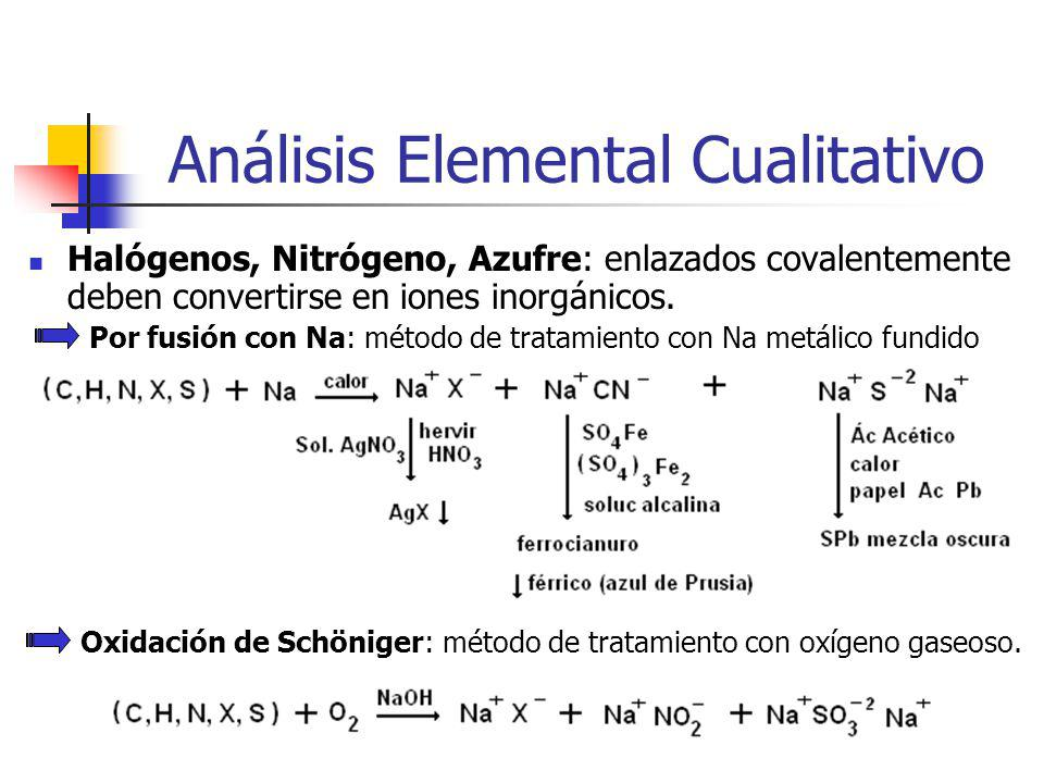 Análisis Elemental Cualitativo