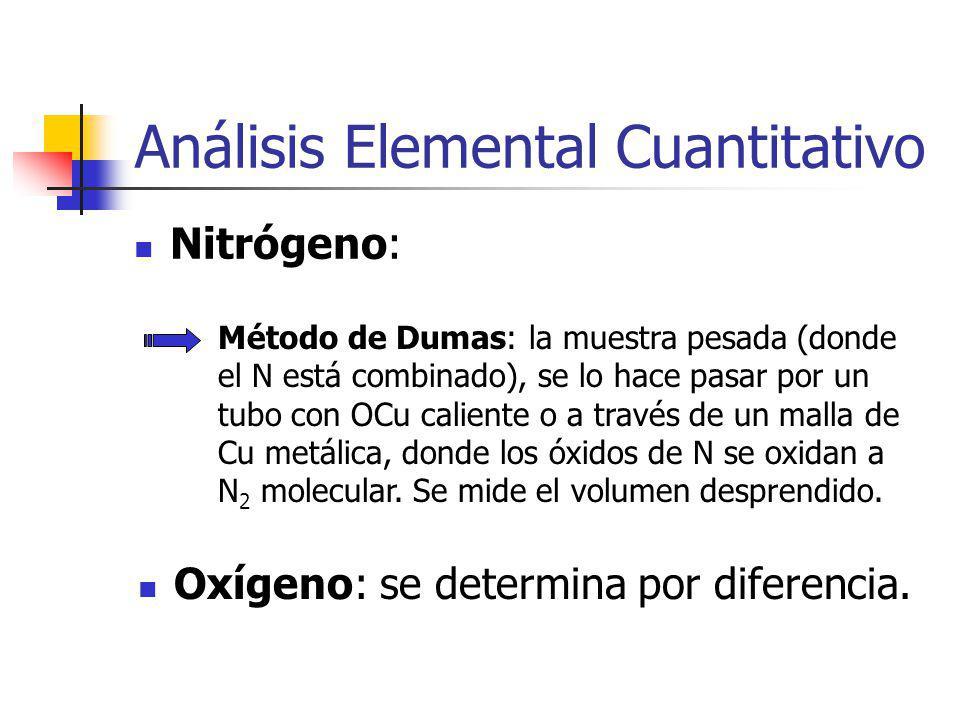 Análisis Elemental Cuantitativo