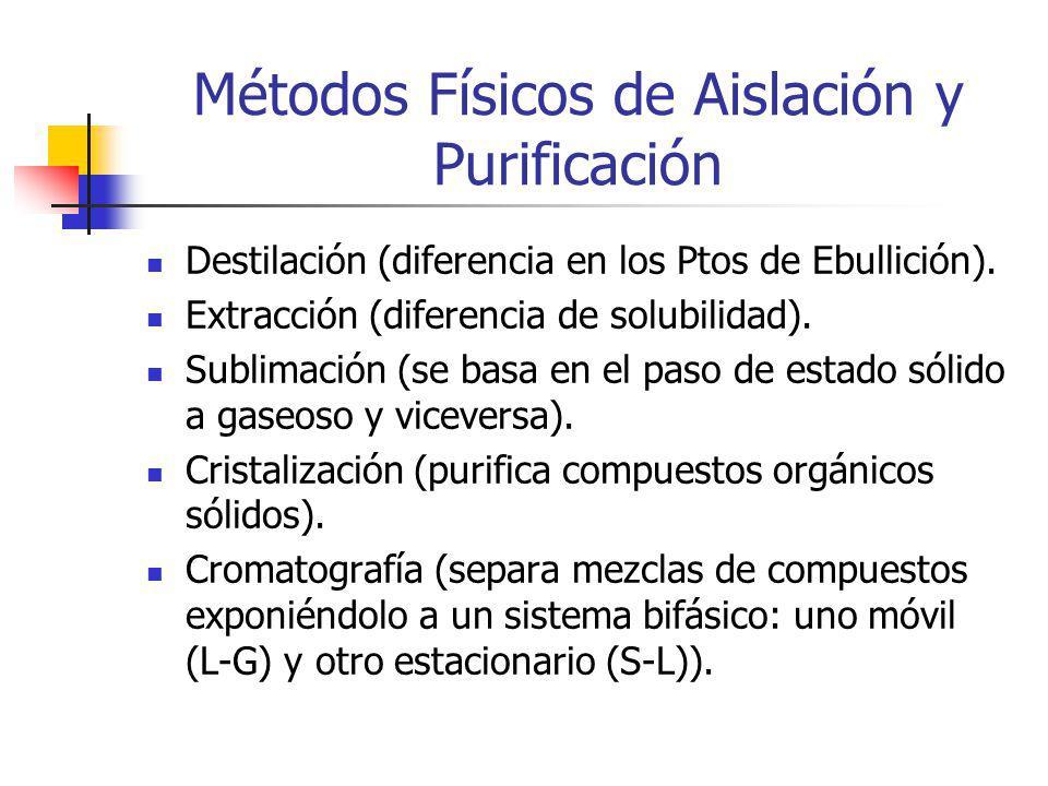 Métodos Físicos de Aislación y Purificación