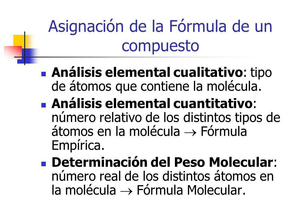 Asignación de la Fórmula de un compuesto