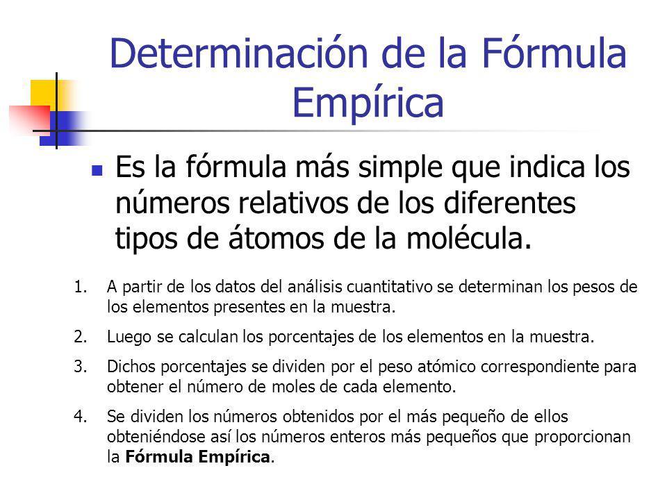 Determinación de la Fórmula Empírica
