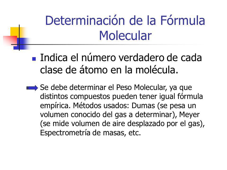 Determinación de la Fórmula Molecular
