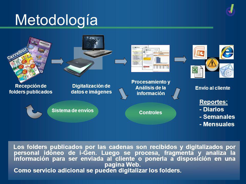 Metodología Reportes: - Diarios - Semanales - Mensuales