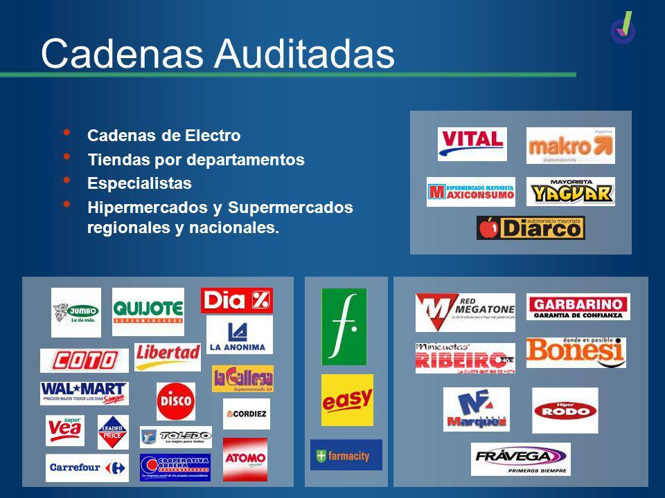 Cadenas Auditadas Cadenas de Electro Tiendas por departamentos