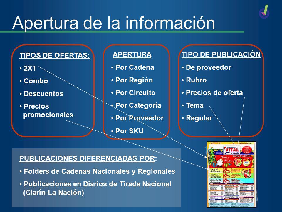 Apertura de la información