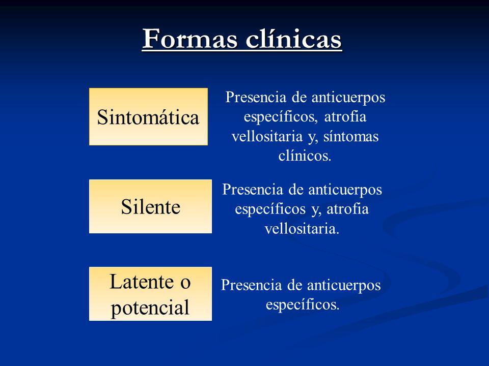 Formas clínicas Sintomática Silente Latente o potencial